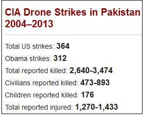 CIA drone strikes Pakistan